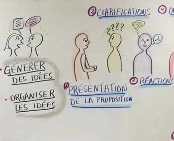 Pense Transformation Consulting